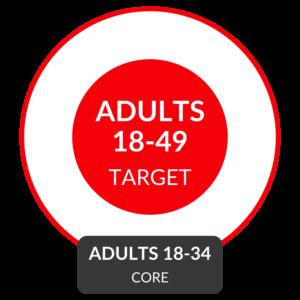 Chr Target300